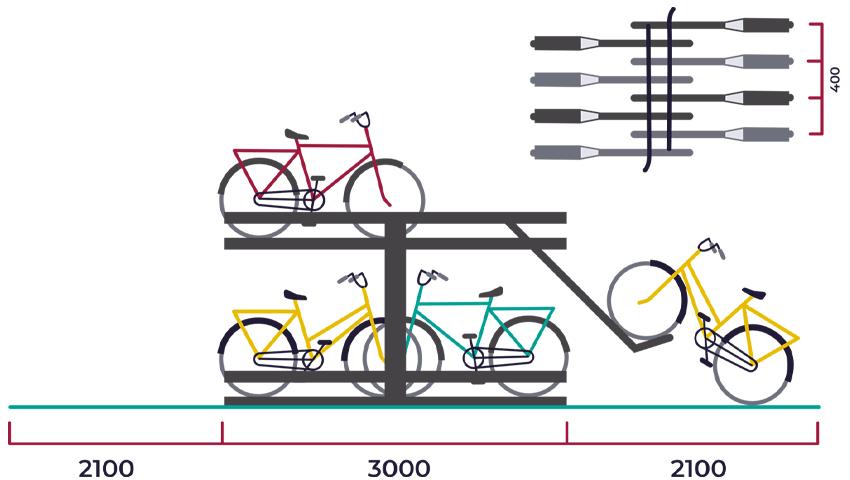 Kaksikerrosteline pyörien pitkäaikaiseen säilytykseen.