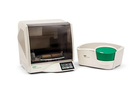 QX200 AutoDG Droplet Digital PCR システム