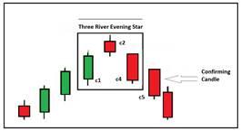 Three River Evening Star