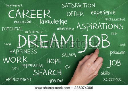 dream job word cloud