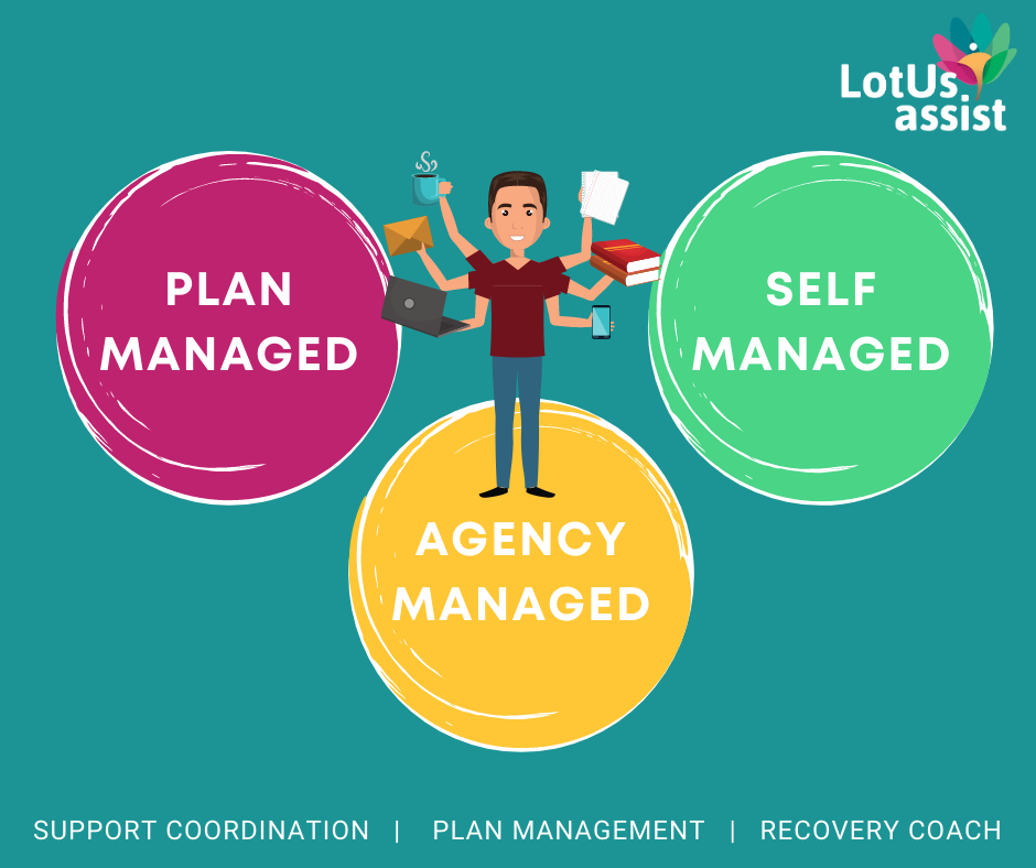 Plan Management & Self-Management – What's the Difference?