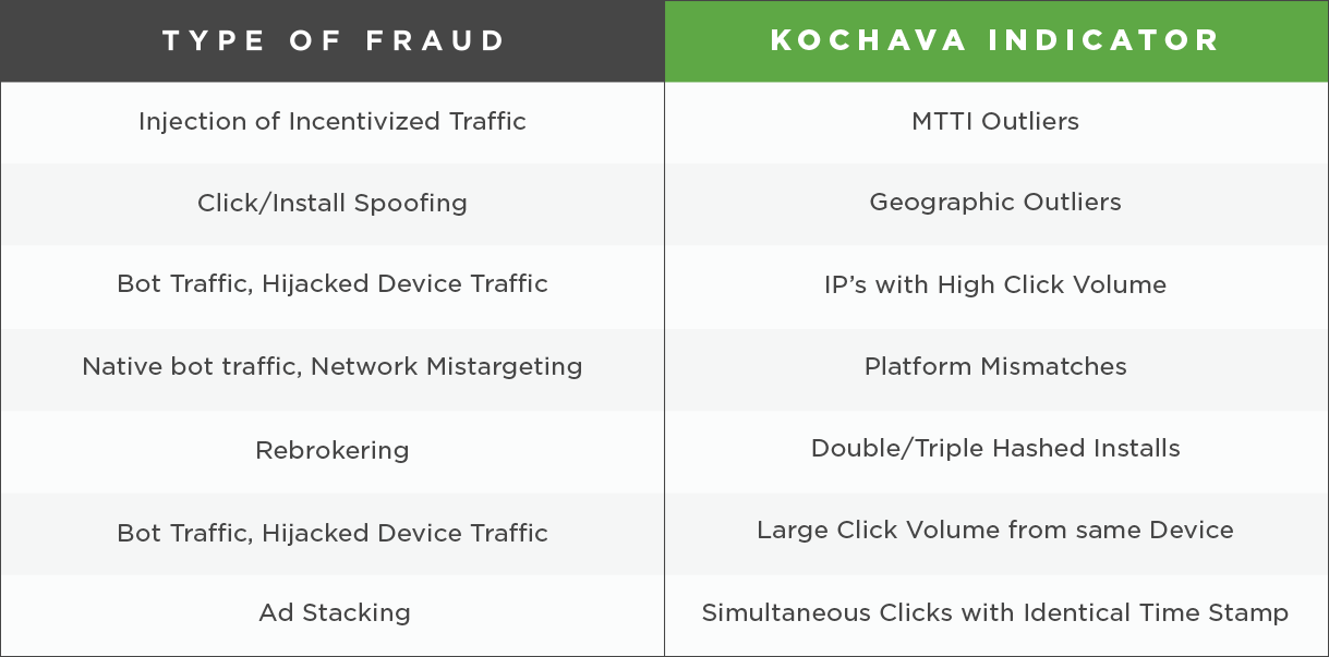 fraud-detection-indicators-1