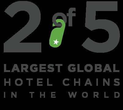 Kochava-Top-Brands-Numbers-Hotel