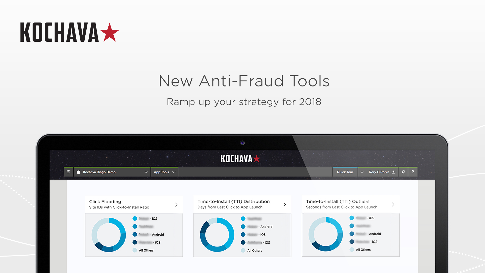 New Anti-Fraud Tools by Kochava