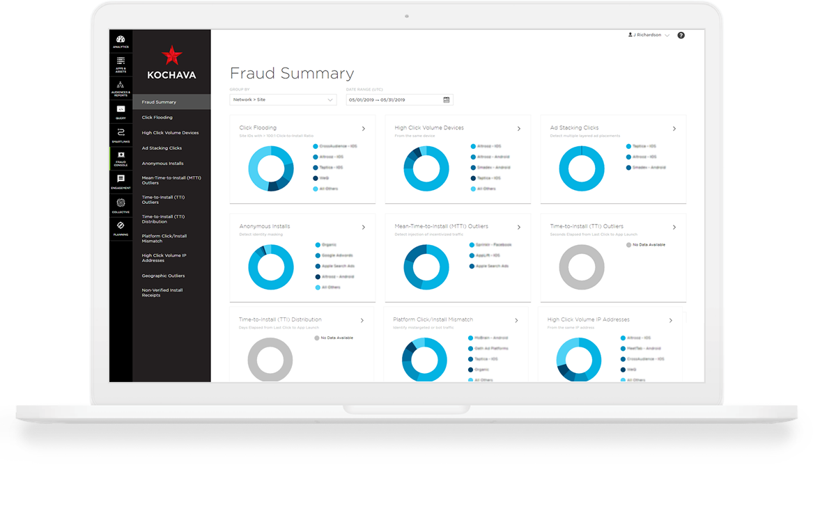Mobile Ad Fraud Detection Tools   Real Time Ad Fraud Detection