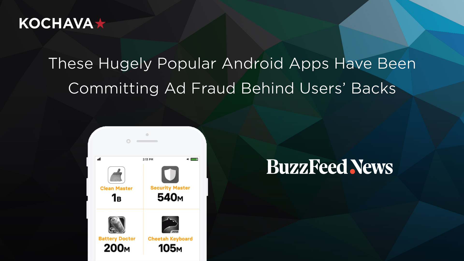 Popular Android Apps Committing Fraud