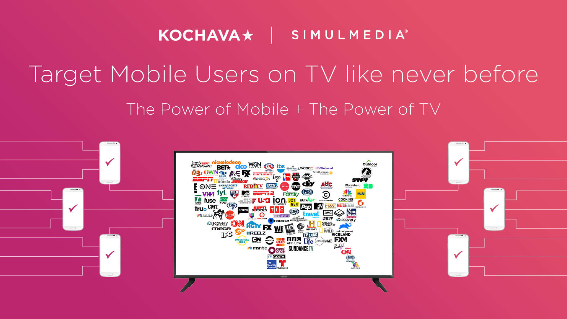 Kochava and Simulmedia partnership