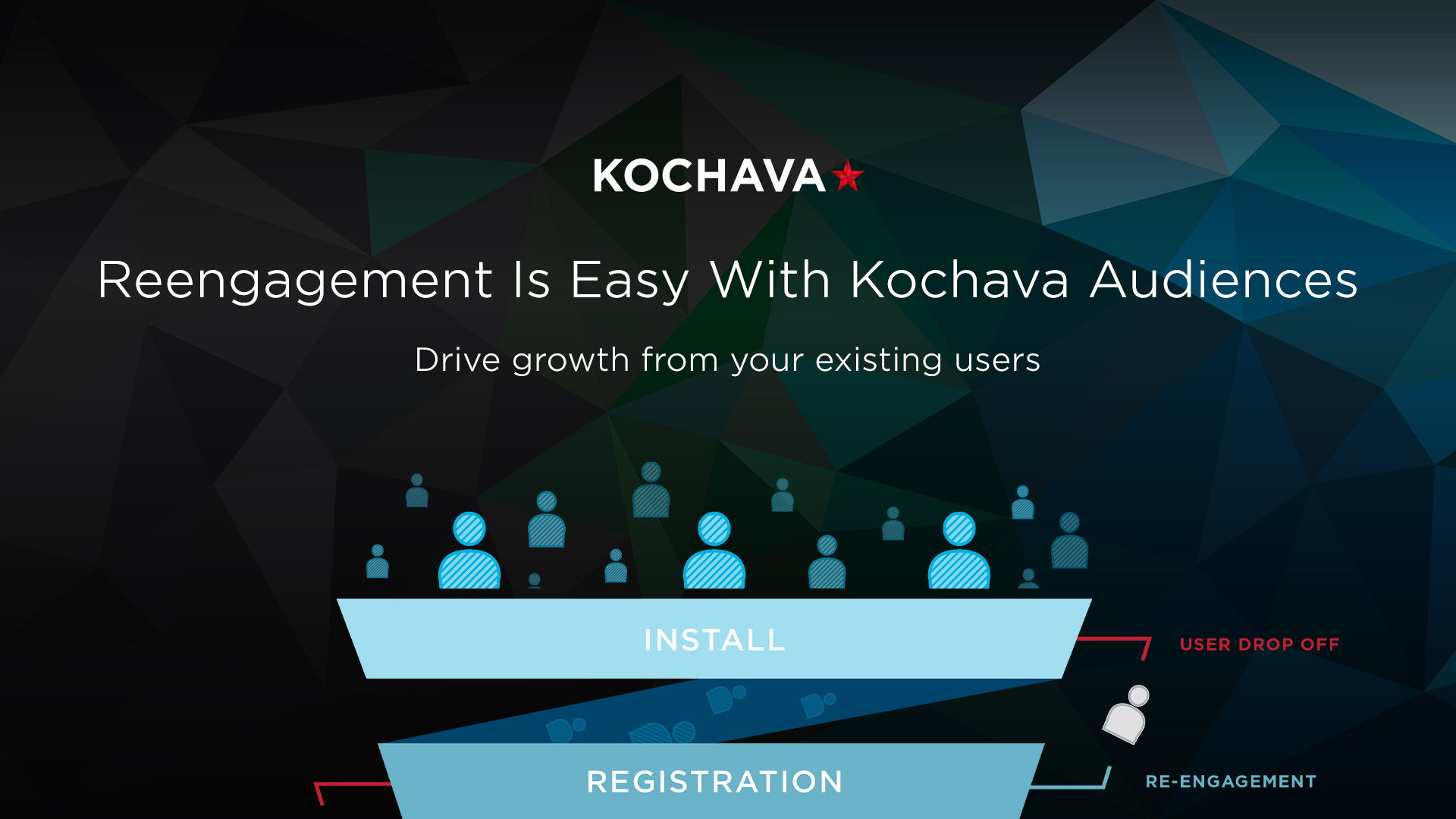 Reengagement is easy with Kochava Audiences