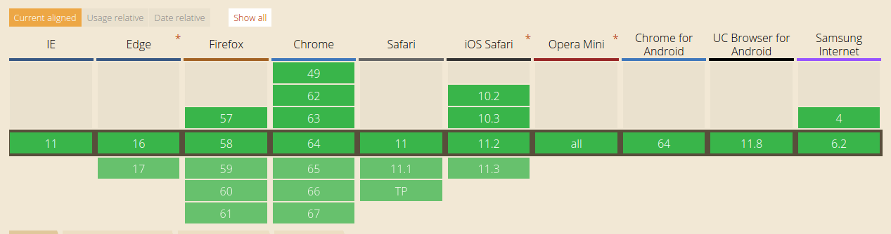 float_usage-1