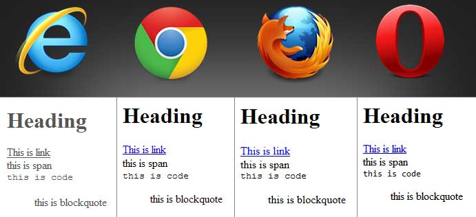 CSS Reset differences between browsers