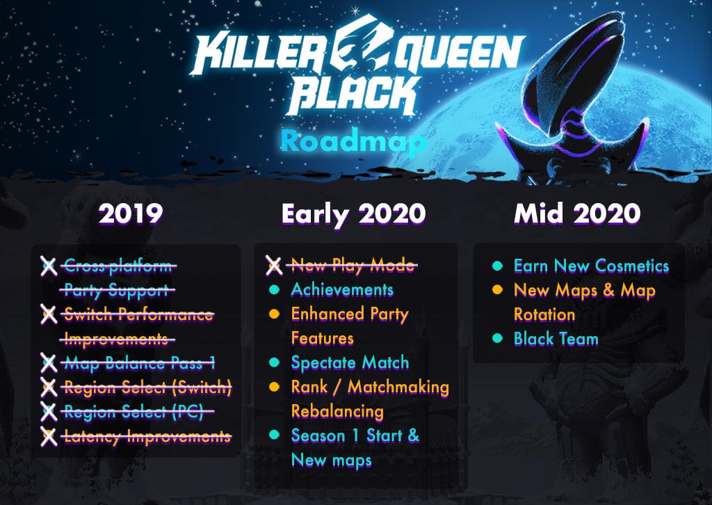 KQB Roadmap