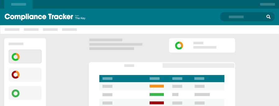 Compliance Tracker dashboard 2