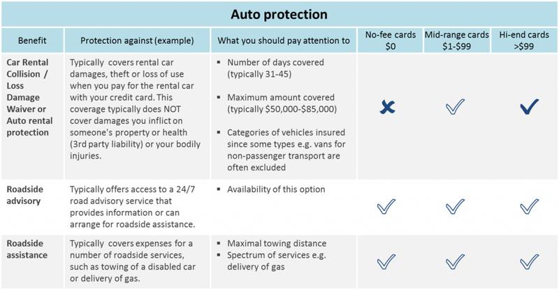 protection_auto