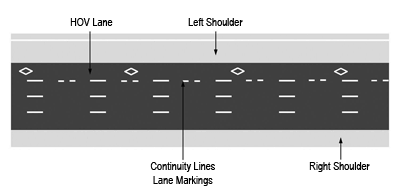 HOV lane line markings