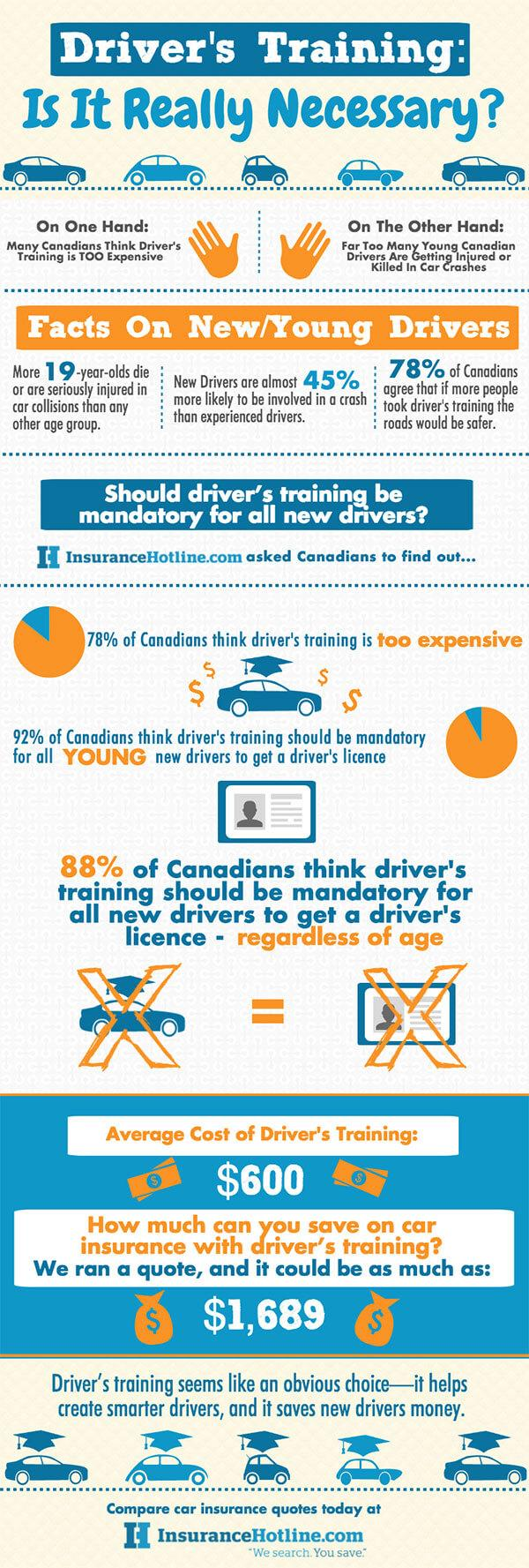 drivers-training-infographic