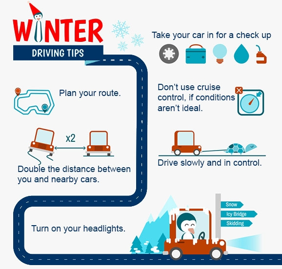 An infographic that includes winter driving tips: take your car in for a check up, plan your route, don't used cruise control