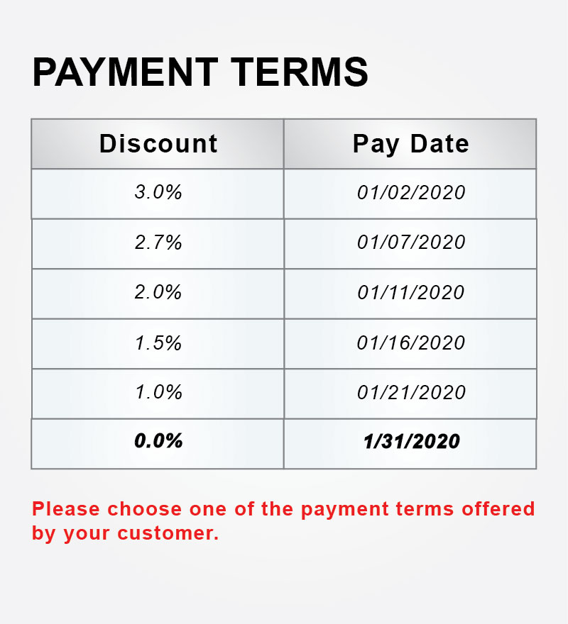 payment terms grid