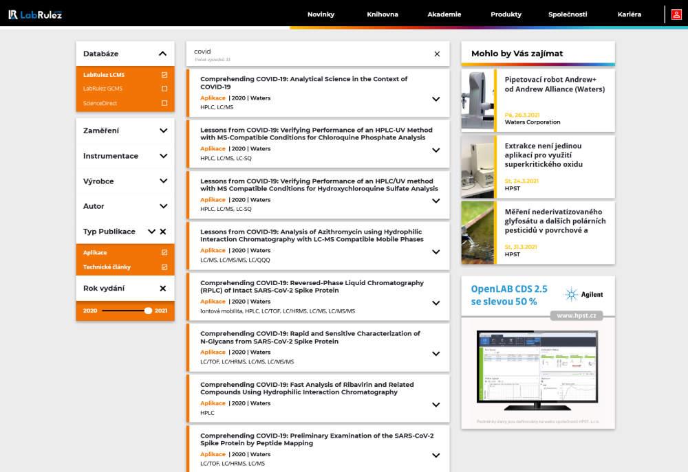 COVID-19: Aplikační použití LC, LC/MS a LC/MS/MS systémů 2020 - 2021
