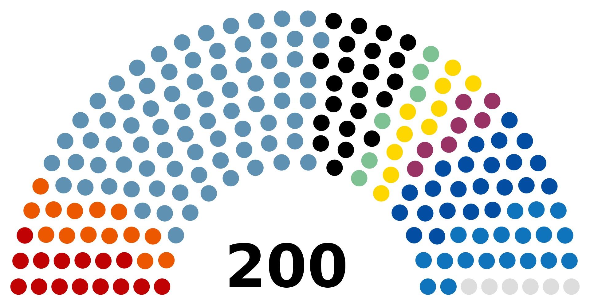 Vědavýzkum.cz: Volby se blíží. Co končící zákonodárci udělali pro vědu?