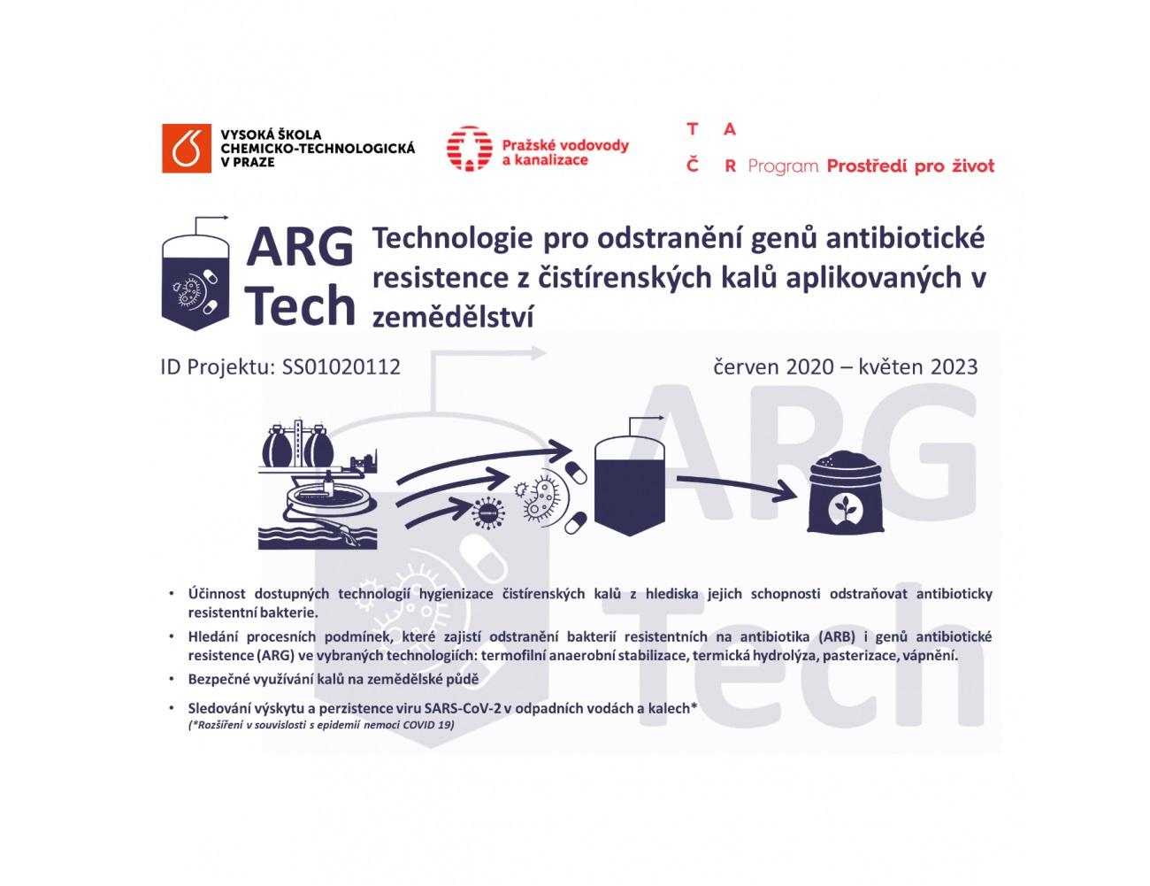 Vysoká škola chemicko-technologická v Praze: Hledání technologií pro detekci a odstranění virů a bakterií v odpadních vodách a kalech