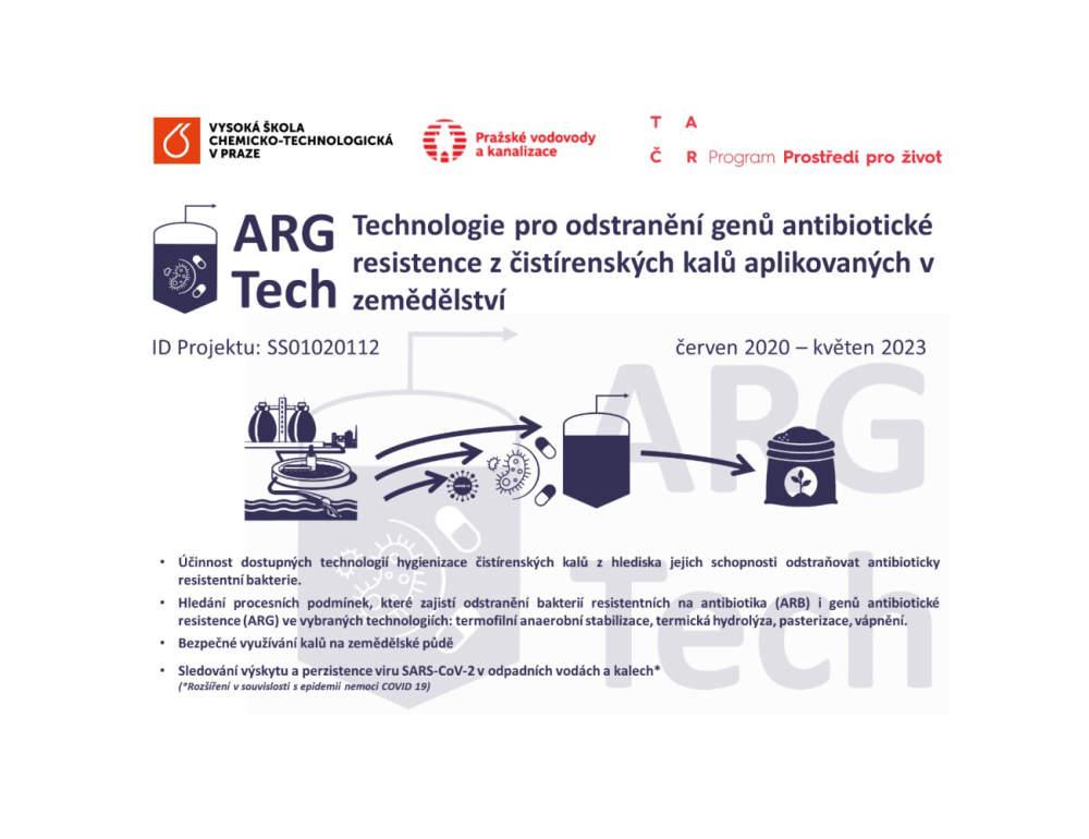Hledání technologií pro detekci a odstranění virů a bakterií v odpadních vodách a kalech