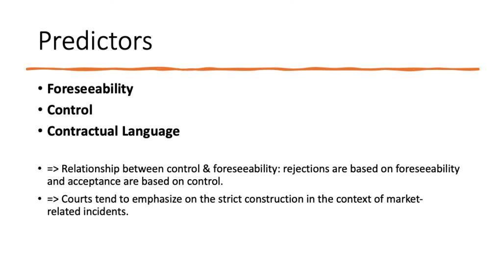 Predictors: Foreseeability, Control, Contractual Language