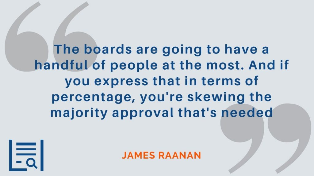 """""""The boards are going to have a handful of people at the most. And if you express that in terms of percentage, you're skewing the majority approval that's needed."""" James Raanan"""