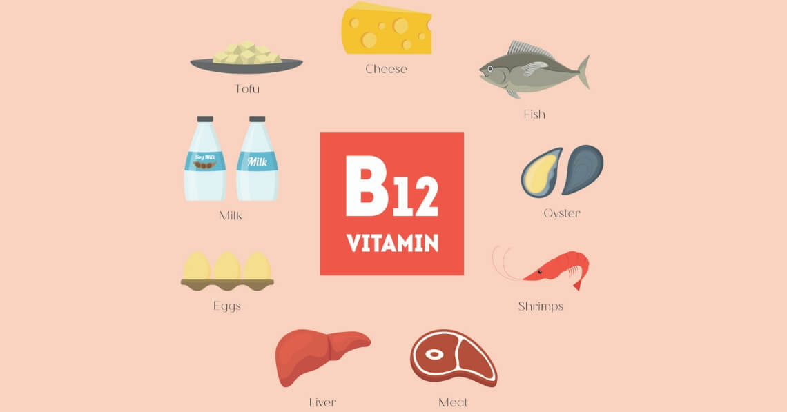 Foods rich in B12