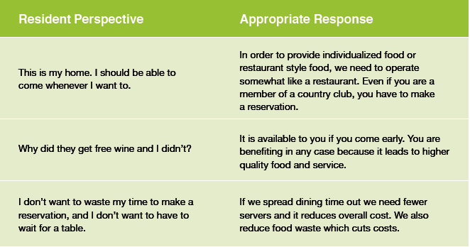 Chart showing how senior living communities should respond to common resident complaints about dining