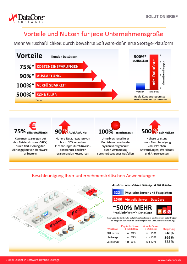 Thumb original datacore business value infographic german a4 05 2015