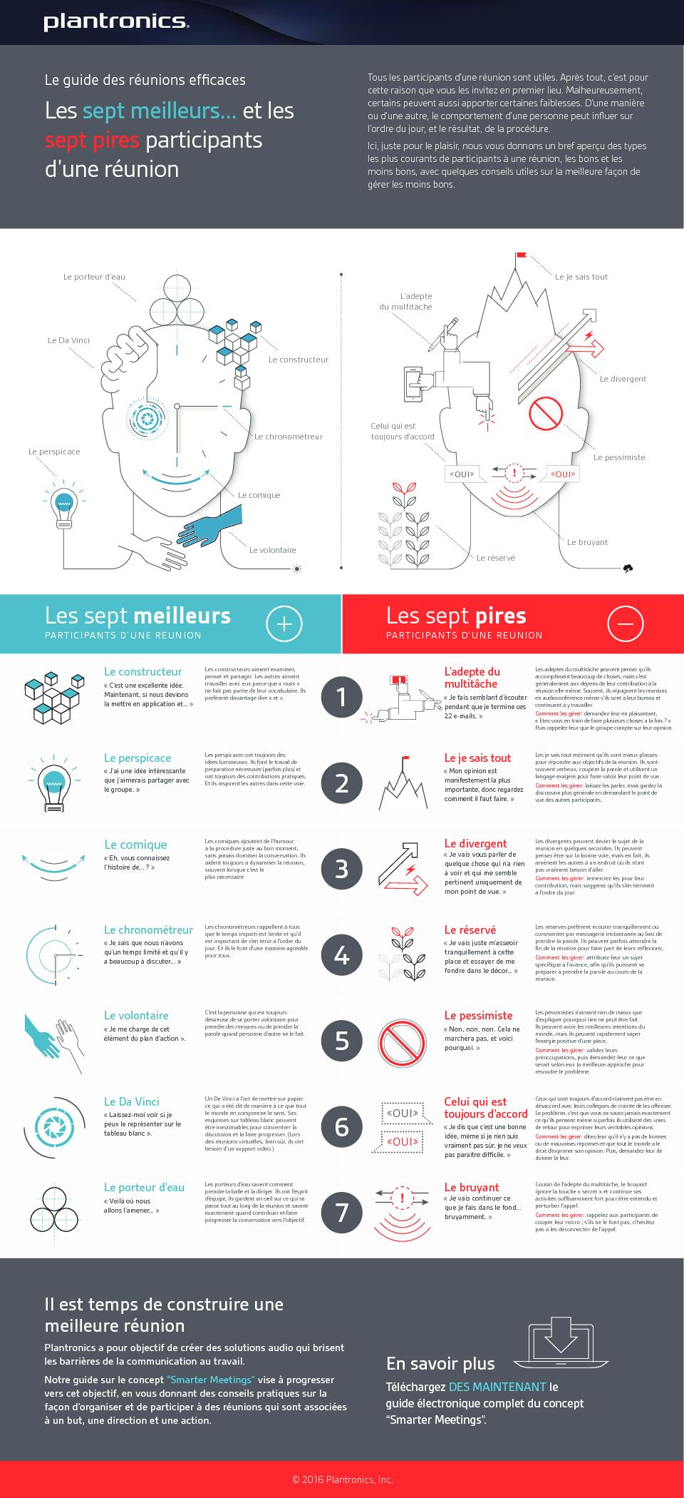 Thumb original plantronics smartermeetings personalities infographic fr