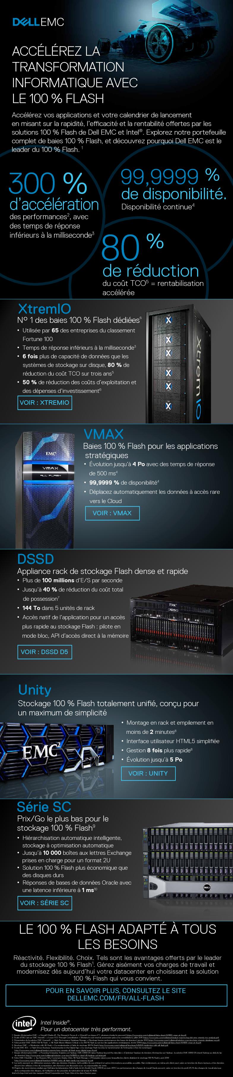 Thumb original modernize all flash infographic fr