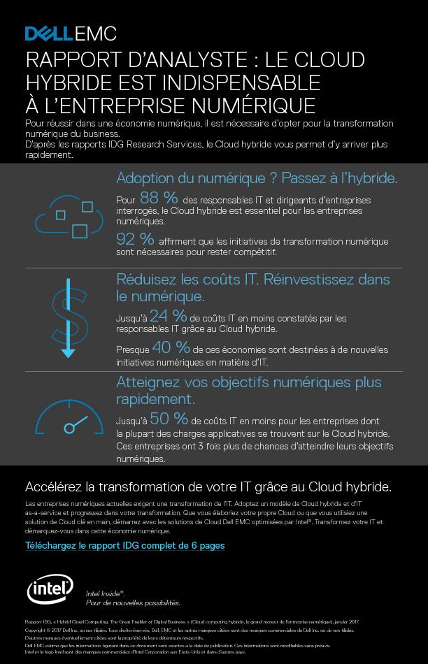Thumb original le cloud hybride est indispensable a%cc%80 l entreprise nume%cc%81rique