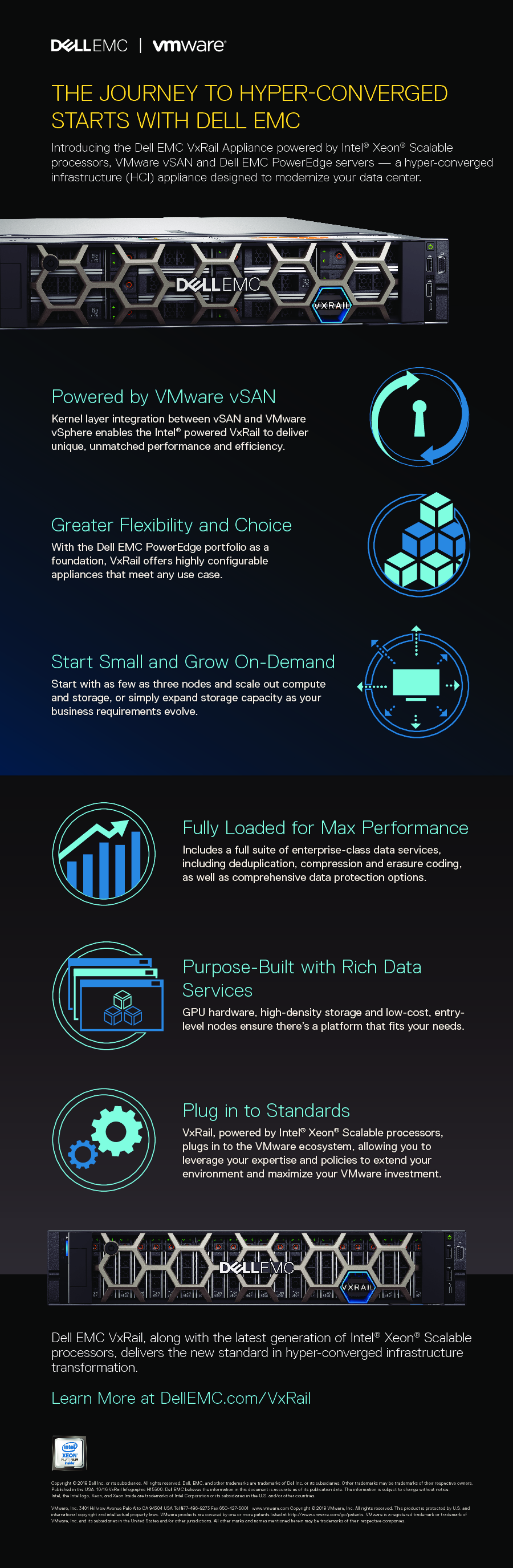Thumb original vce vxrail infographic