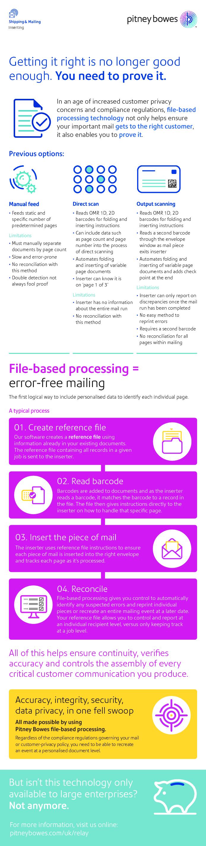 Thumb original infographic file based processing uk