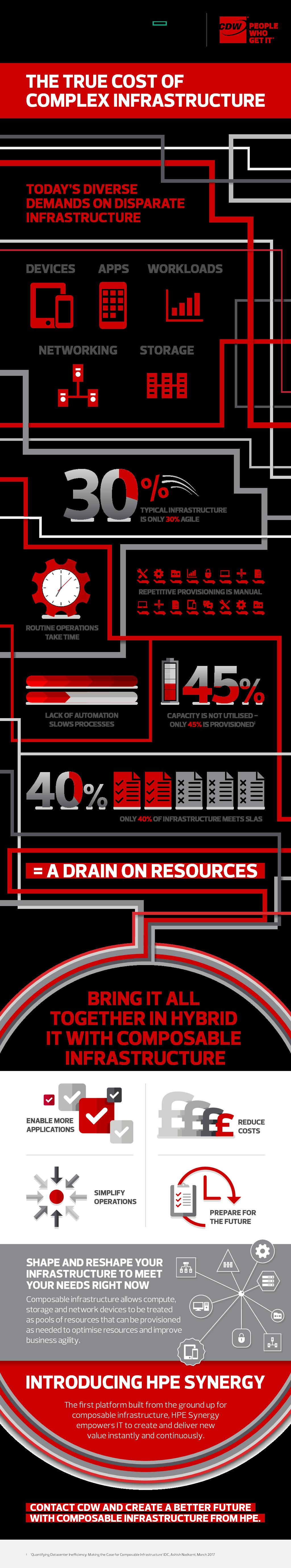 Thumb original synergy infographic v2 final  1