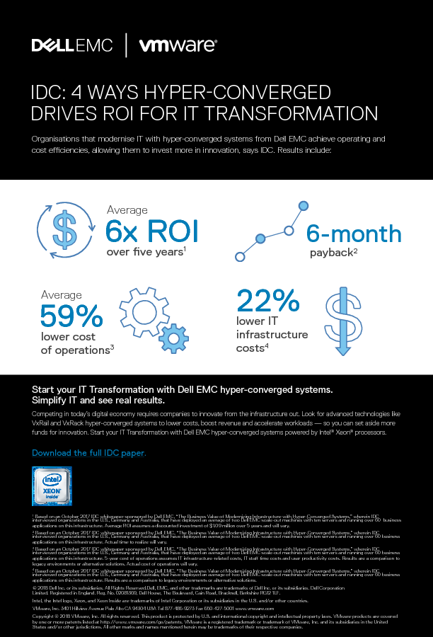 Thumb original idc 4 ways hyper converged drives roi for it transformation