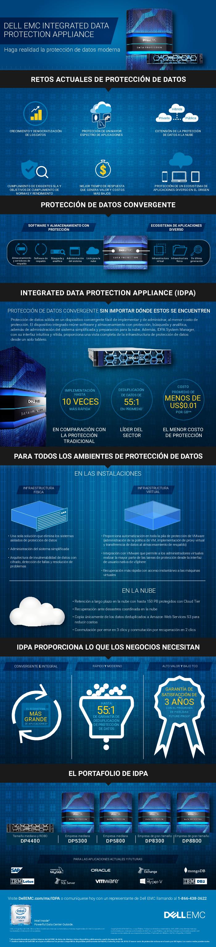 Thumb original infographic idpa realize modern data protection