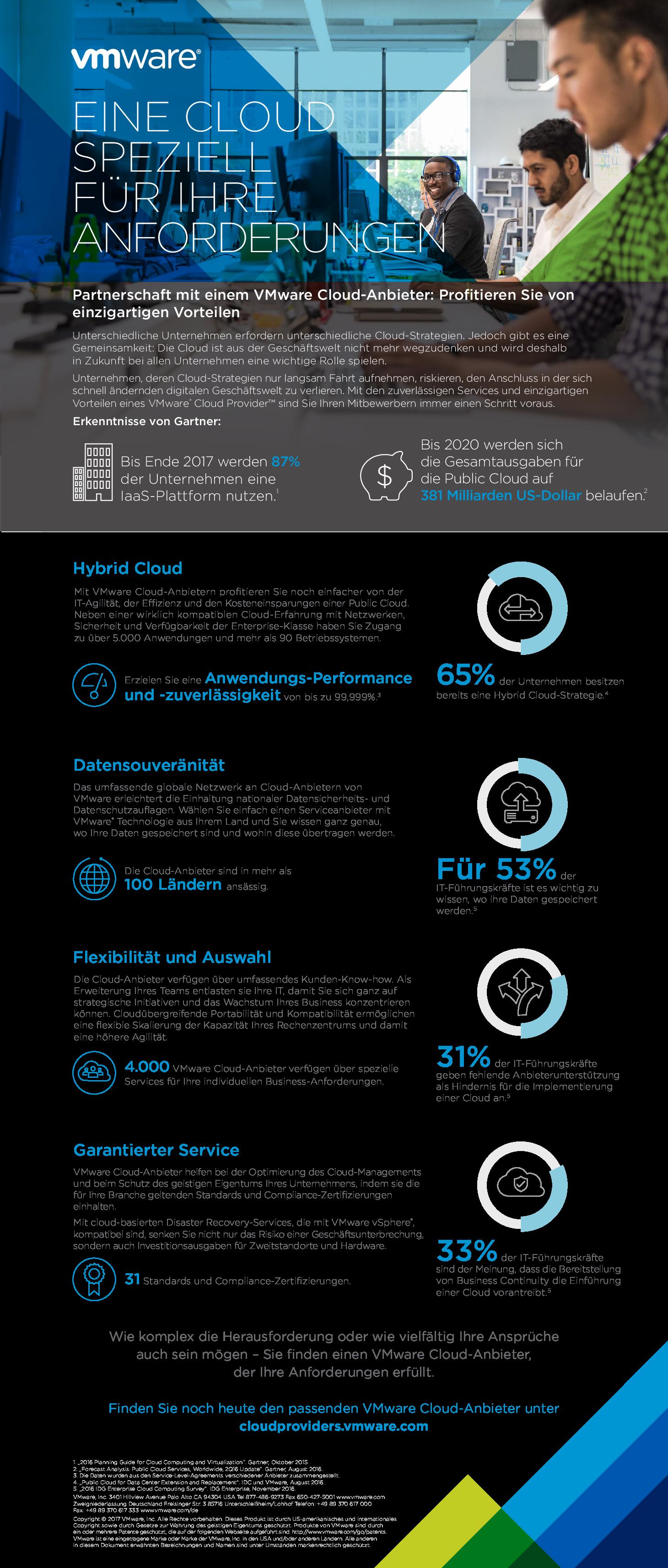 Thumb original infographic   top 5 benefits of vmware cloud provider   de
