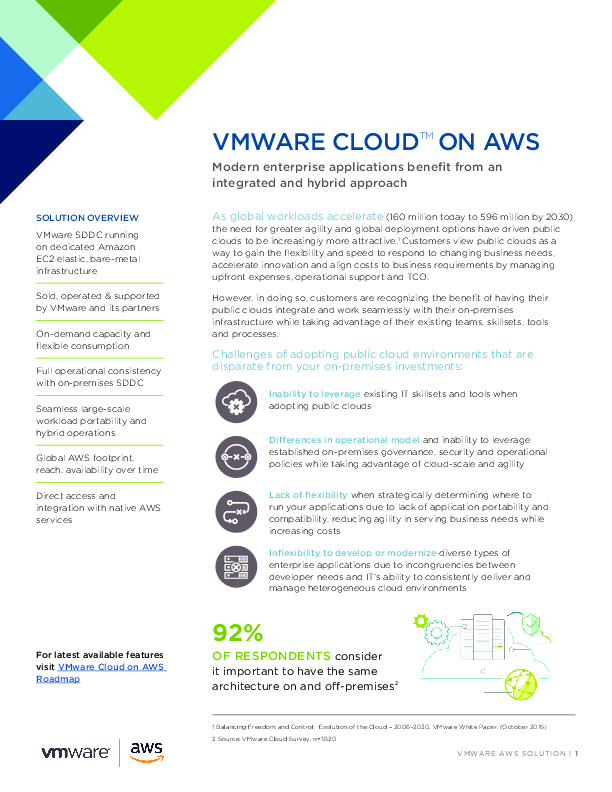Square cropped thumb original vmware cloud on aws solution brief   en 66aca9a845adc8fc