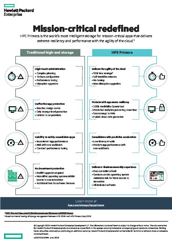 Thumb original primera infographic