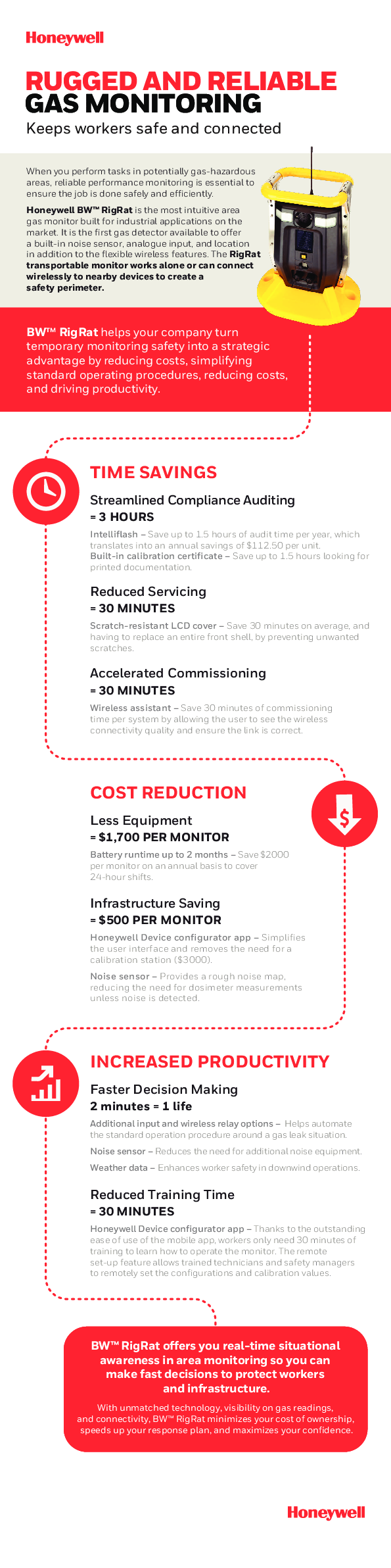 Thumb original pdf1 gas bw rig rat infographic en