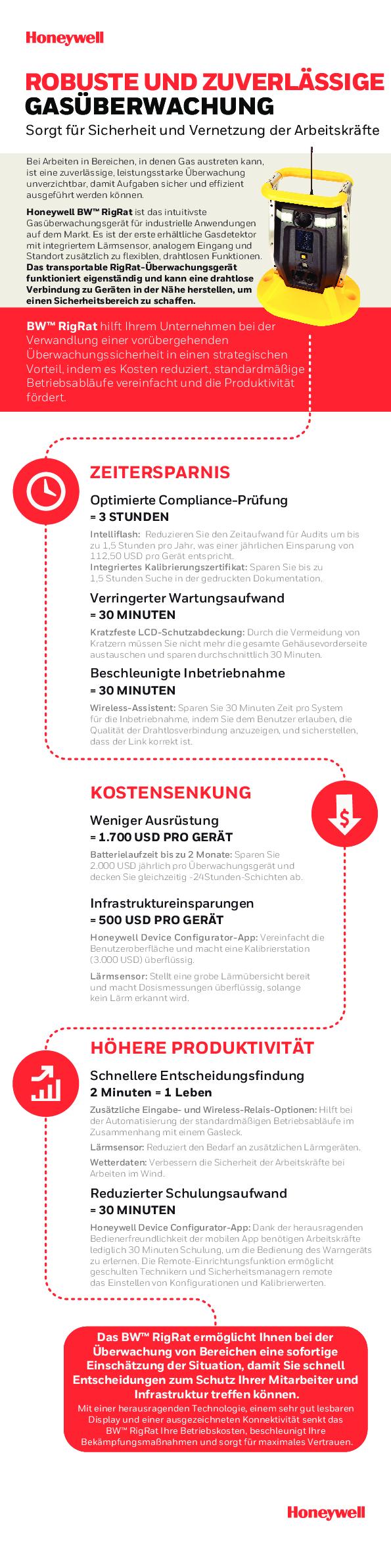 Thumb original pdf1 gas bw rig rat infographic de