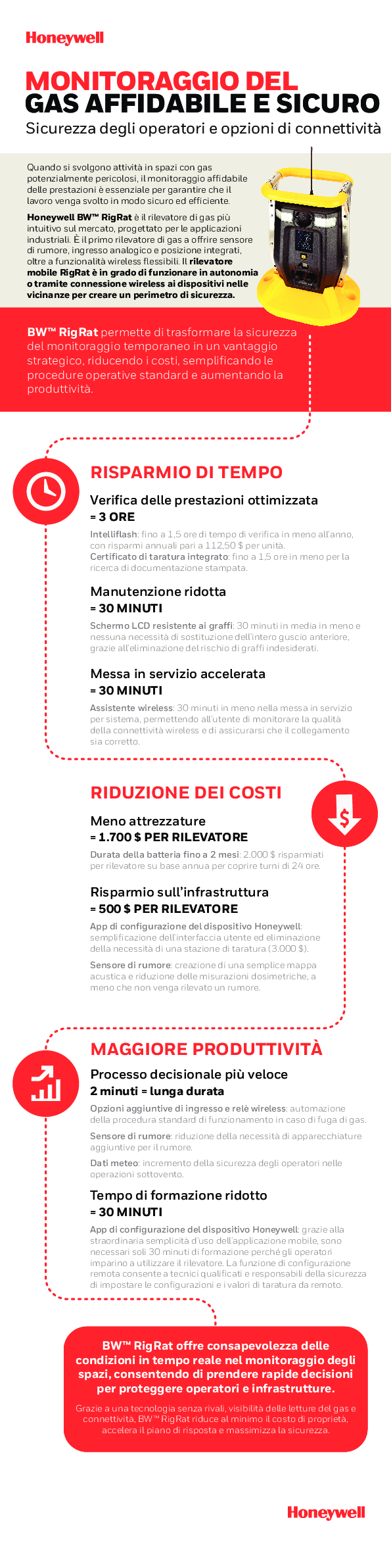 Thumb original pdf1 gas bw rig rat infographic it