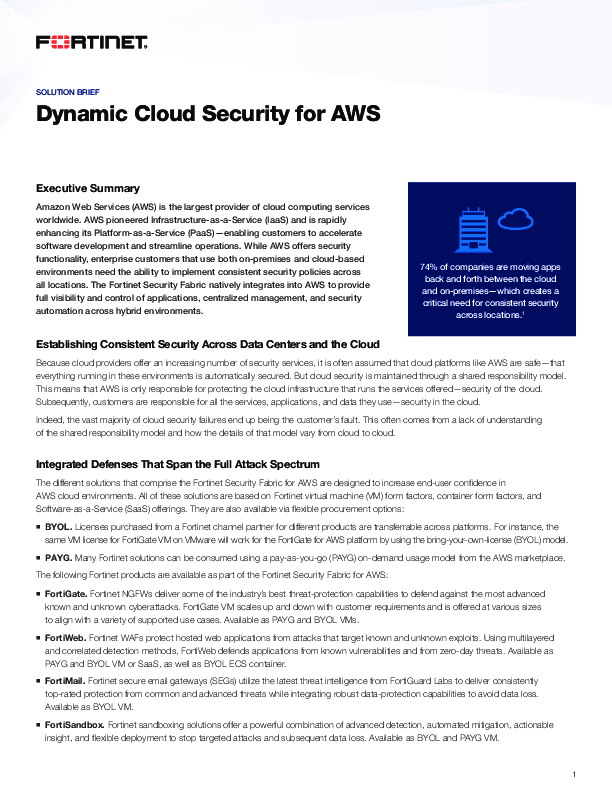 Thumb original sb dynamic cloud security aws