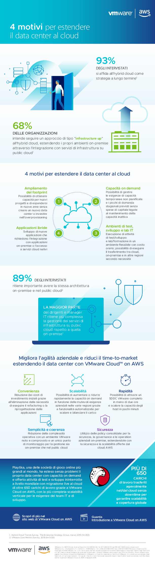 Thumb original 4 reasons to extend your data center to the cloud   it
