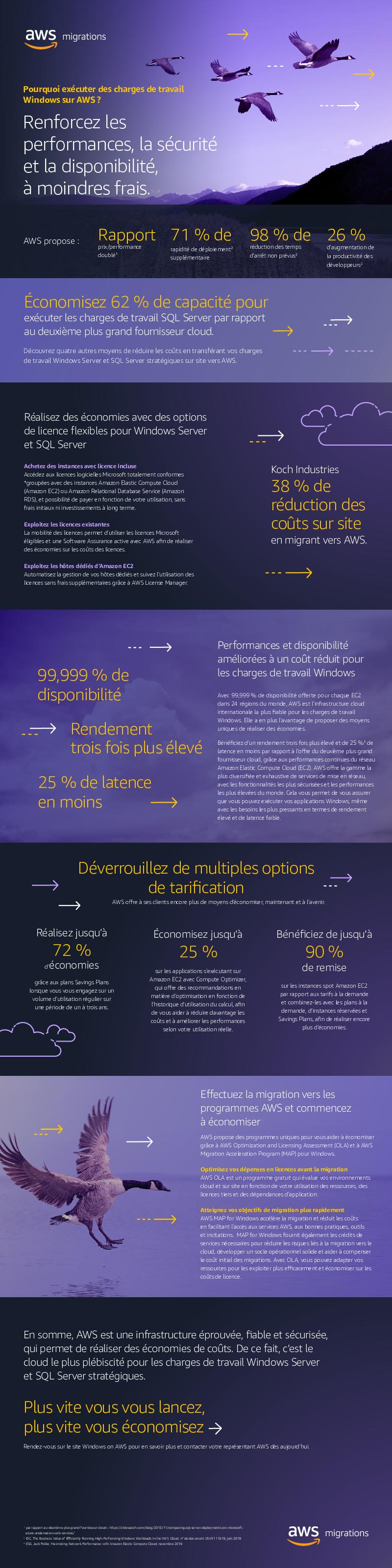Thumb original cost savings infographic fr fr