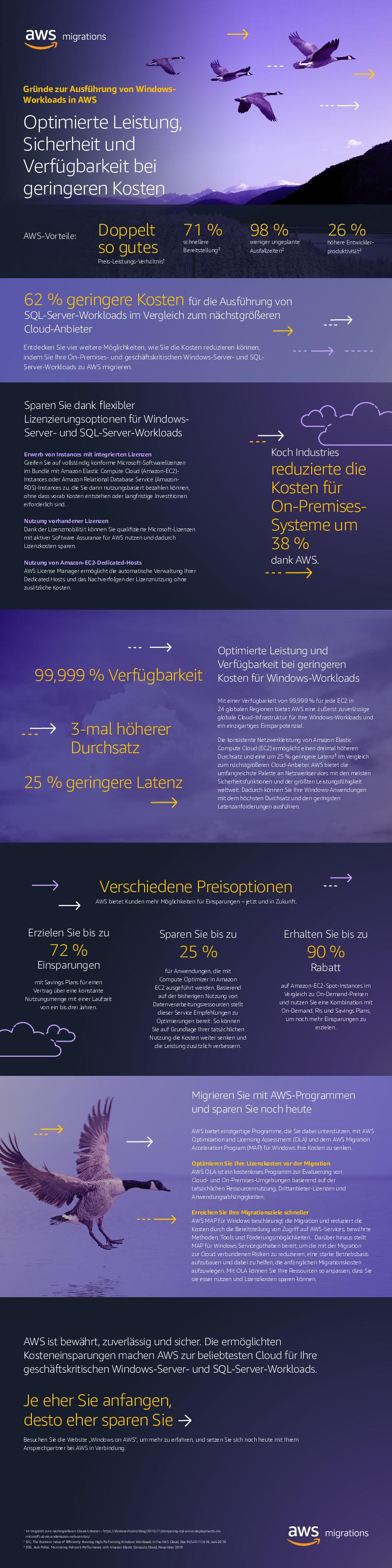 Thumb original cost savings infographic de de