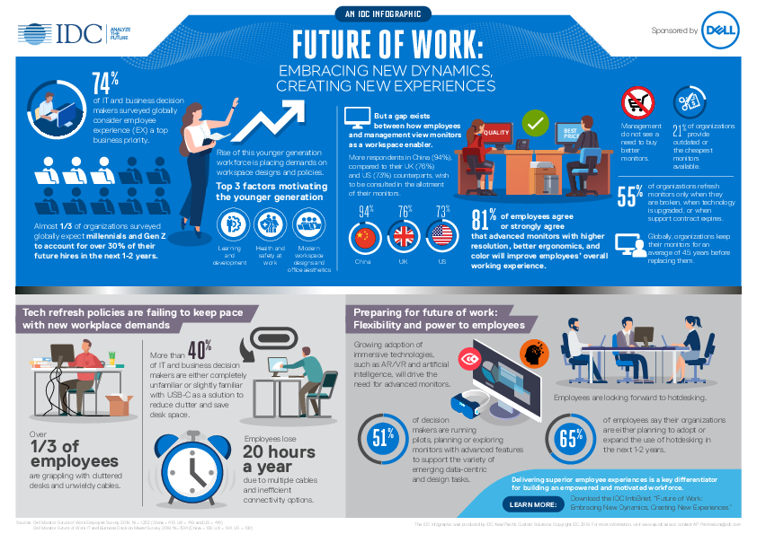 Thumb original idc infographic dell fow embracing new dynamics  creating new experiences en