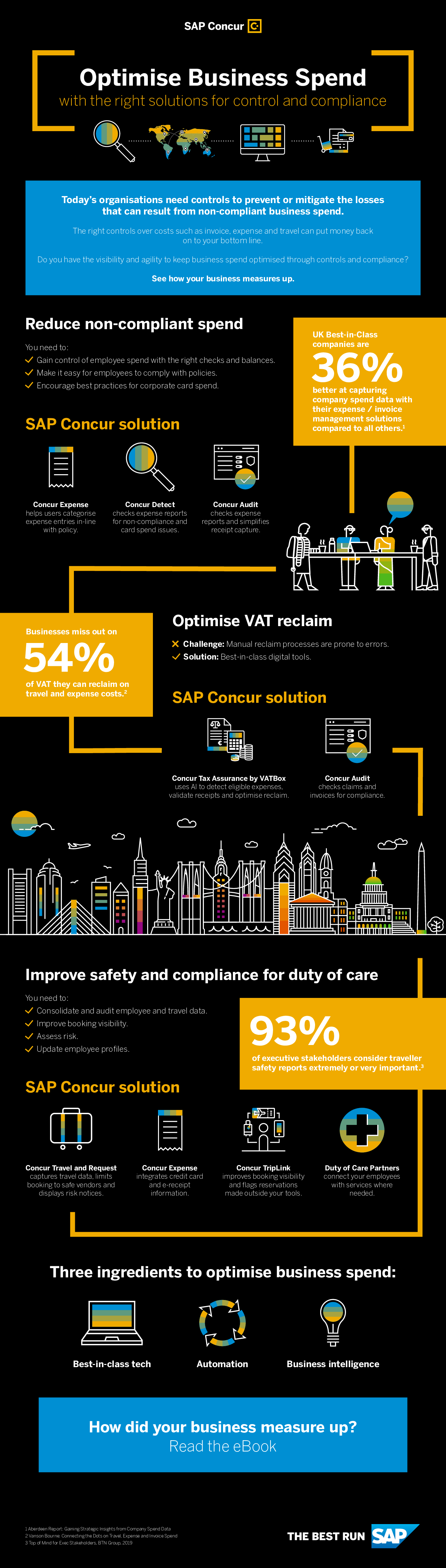 Thumb original control and compliance campaign infographic q2 2021 0